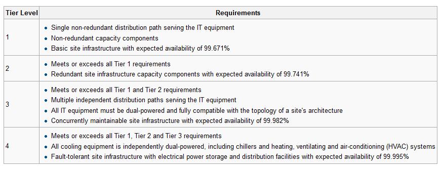DatacenterConsolidators com : Server Colocation Pricing